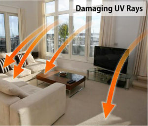 UV Protection Window Film
